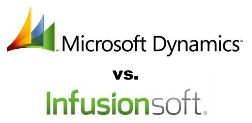 Best CRM comparison—Microsoft Dynamics vs Infusionsoft by Wes Schaeffer, The Sales Whisperer®