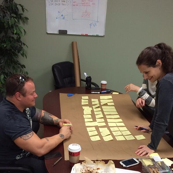 Infusionsoft Concierge clients get help with the Initial Process Assessment.