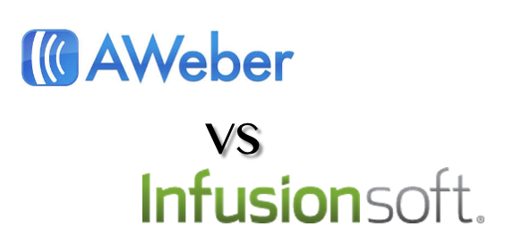 AWeber vs Infusionsoft in the battle of email marketing and marketing automation.