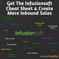 Infusionsoft Cheat Sheet by Infusionsoft Partner Wes Schaeffer