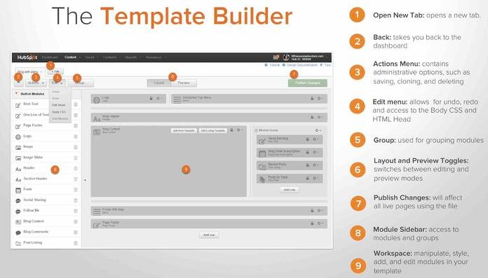 HubSpot template builder detailed wes schaeffer.jpg