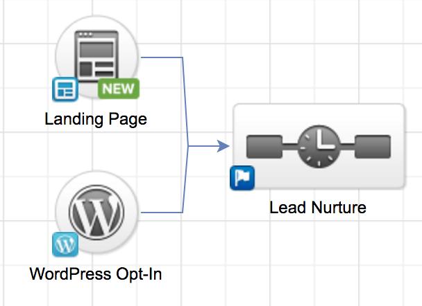 Infusionsoft June 2017 Wordpress Landing Page.png