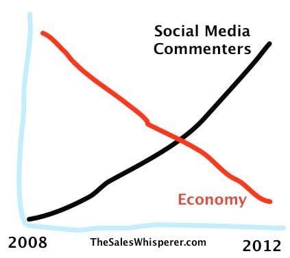 social_media_commenters_economy_decline.jpg
