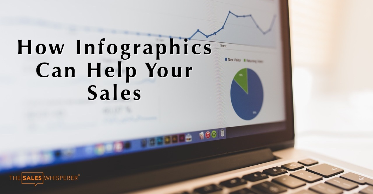 Use infographics to create compelling digital marketing and inbound marketing to grow sales.