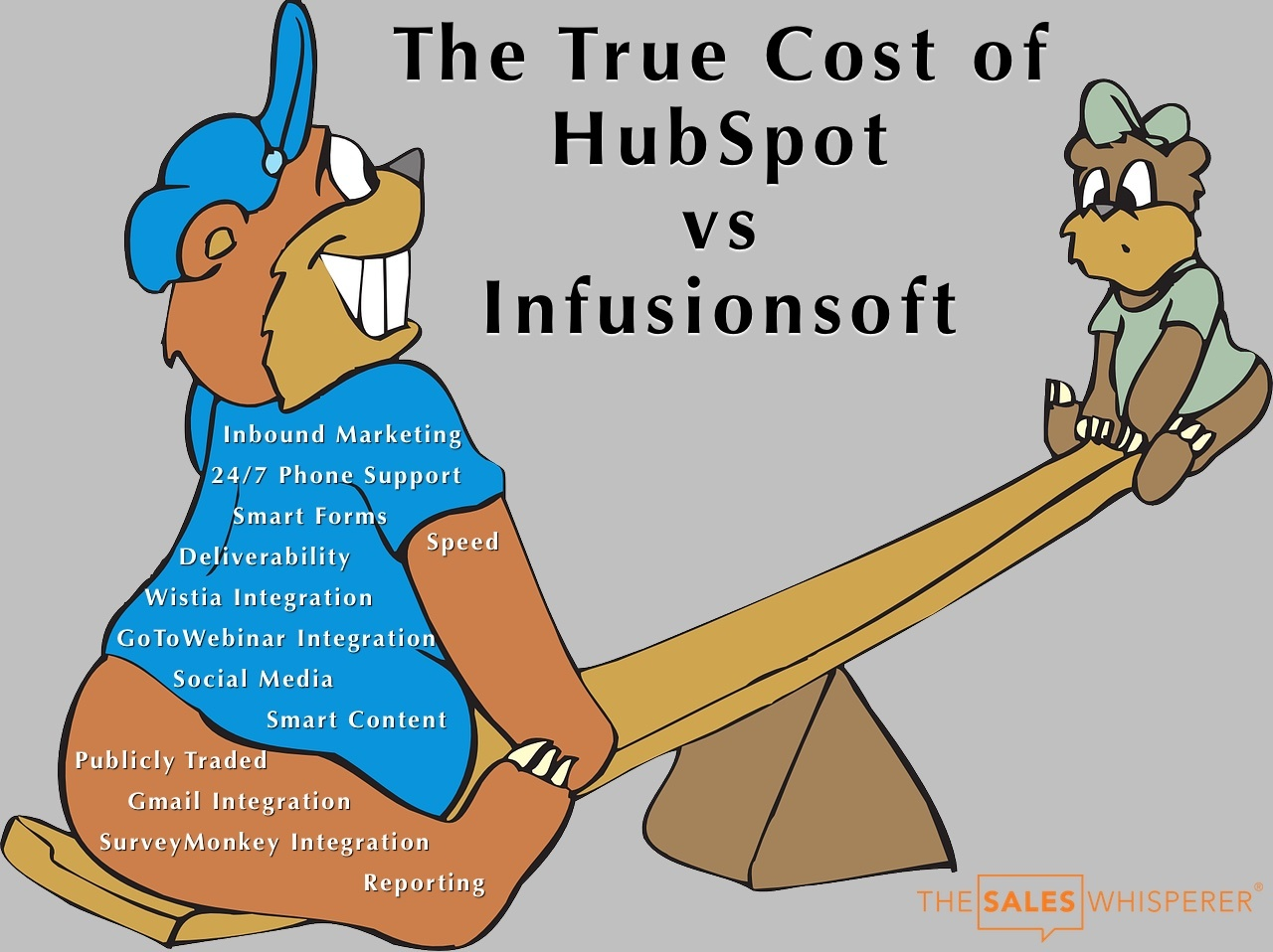 hubspot_vs_infusionsoft_true_cost