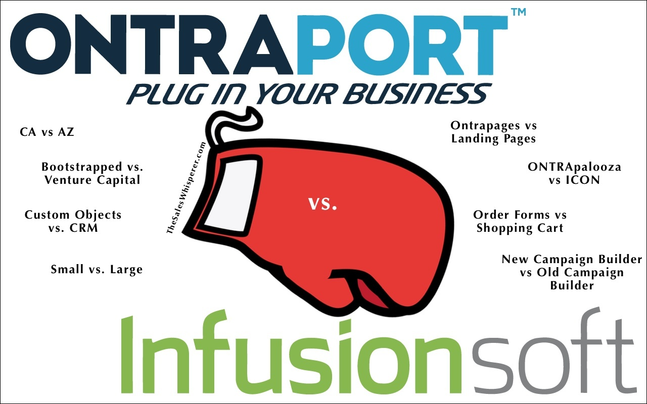 Ontraport vs Infusionsoft In 2018